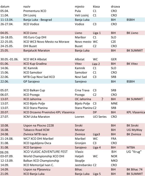 kalendar MTB 2014 finalna radna v-1