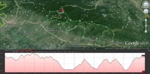 Profil velikog maratona 2015 (Custom)